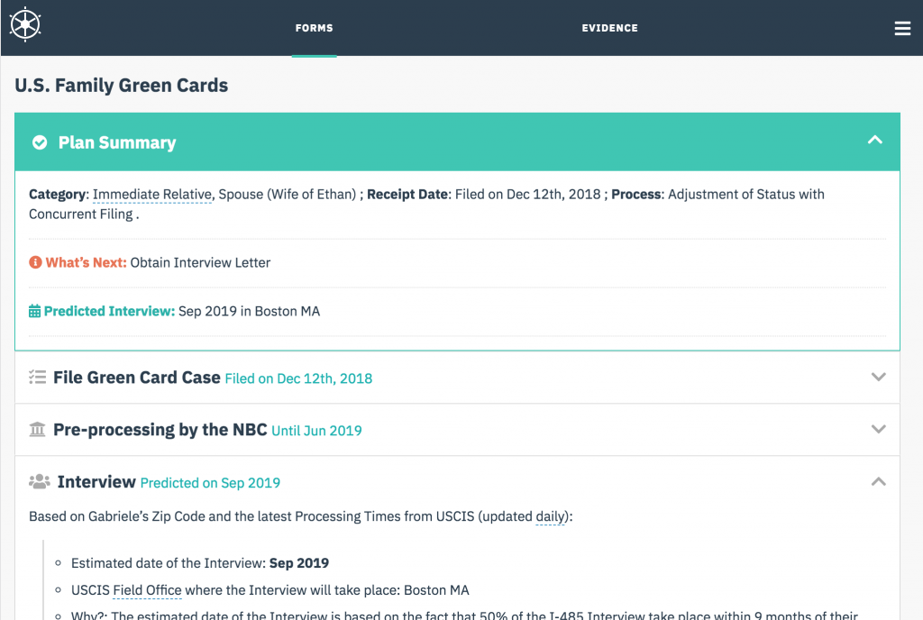 Green Card Timeline